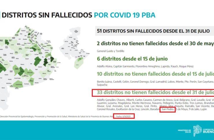 El mapa que difundió el Ministerio de Salud, con los datos relacionados a San Pedro resaltados por La Opinión.